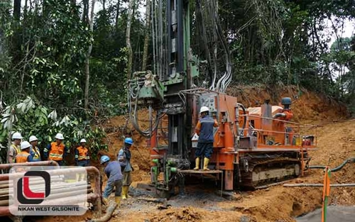 Minerals used in drilling mud and their properties